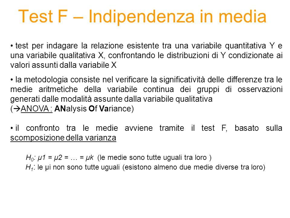 Test F – Indipendenza in media test per indagare la relazione esistente tra una variabile quantitativa Y e una variabile qualitativa X, confrontando l