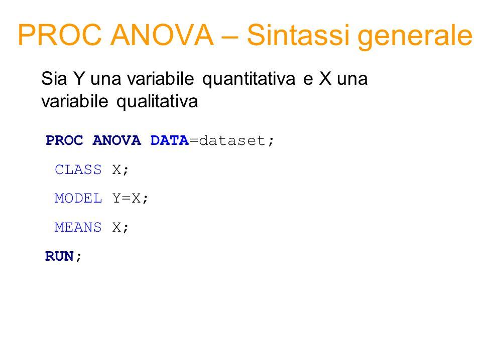 PROC ANOVA – Sintassi generale Sia Y una variabile quantitativa e X una variabile qualitativa PROC ANOVA DATA=dataset; CLASS X; MODEL Y=X; MEANS X; RU