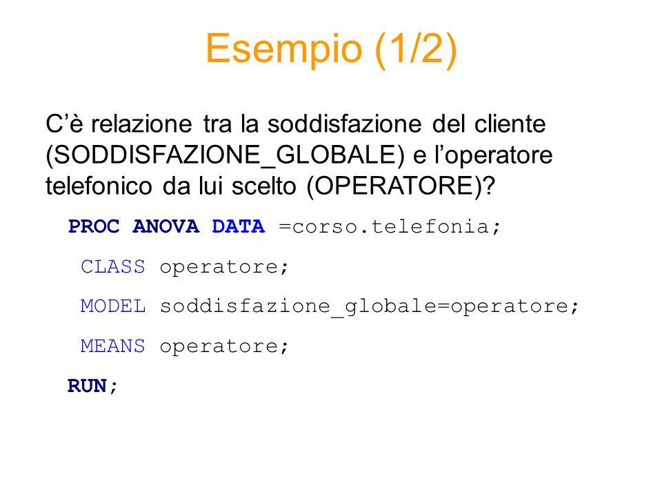 Esempio (1/2) PROC ANOVA DATA =corso.telefonia; CLASS operatore; MODEL soddisfazione_globale=operatore; MEANS operatore; RUN; Cè relazione tra la sodd
