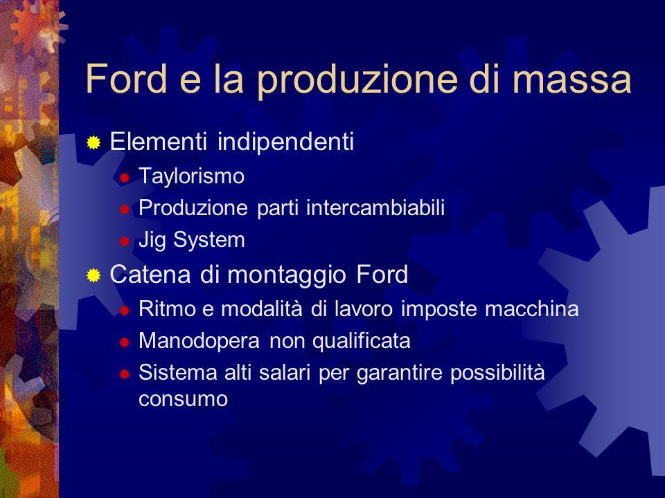 Ford e la produzione di massa Elementi indipendenti Taylorismo Produzione parti intercambiabili Jig System Catena di montaggio Ford Ritmo e modalità d
