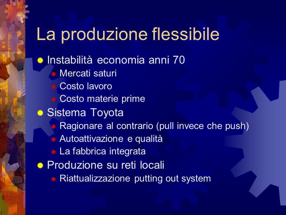 Storia della Tecnologia Lorganizzazione del lavoro Università Cattaneo Castellanza LIUC – a.a.