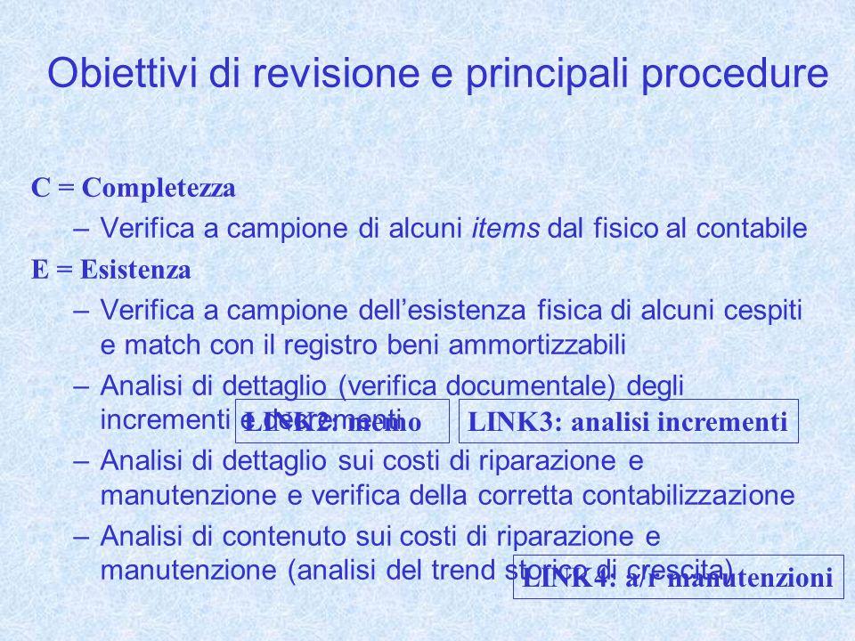 Obiettivi di revisione e principali procedure C = Completezza –Verifica a campione di alcuni items dal fisico al contabile E = Esistenza –Verifica a c