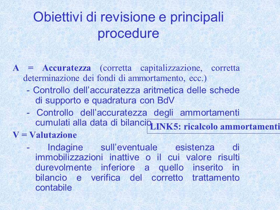 Obiettivi di revisione e principali procedure A = Accuratezza (corretta capitalizzazione, corretta determinazione dei fondi di ammortamento, ecc.) - C