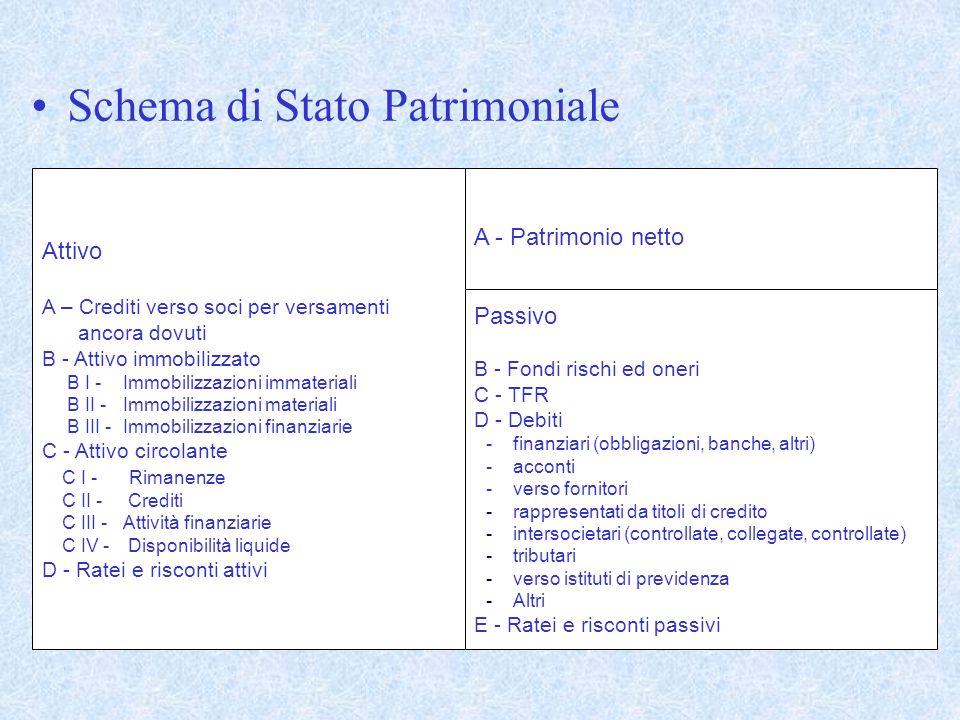 Le immobilizzazioni immateriali Classificazione (art.