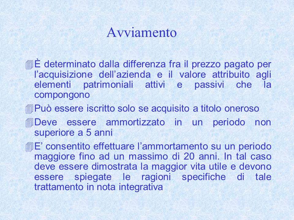 Le immobilizzazioni materiali Classificazione (art.