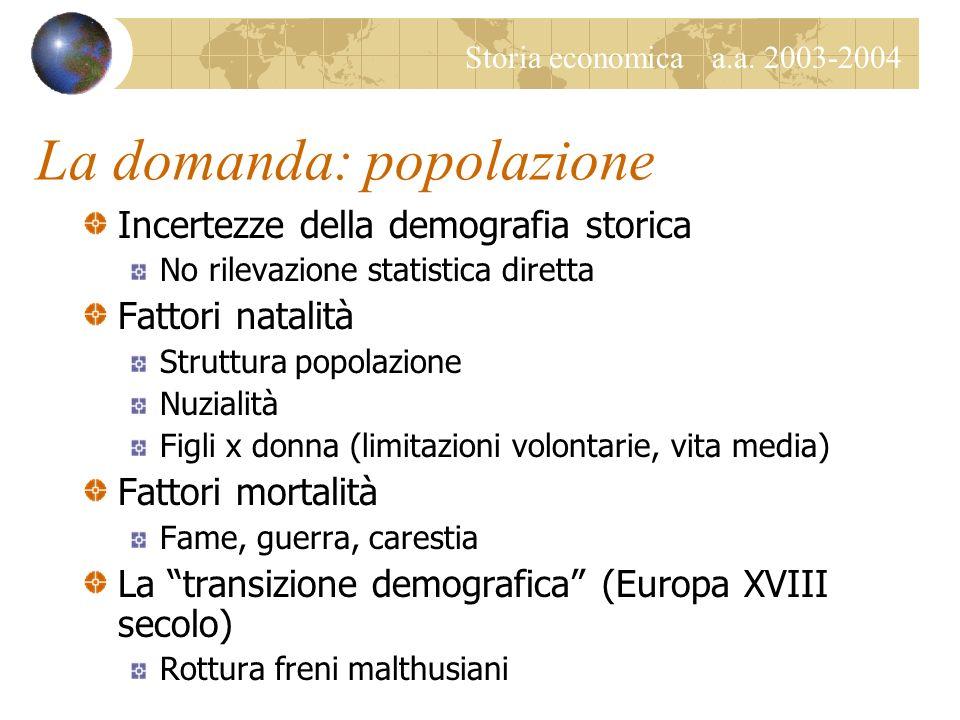 Storia economica a.a. 2003-2004 La domanda: popolazione Incertezze della demografia storica No rilevazione statistica diretta Fattori natalità Struttu
