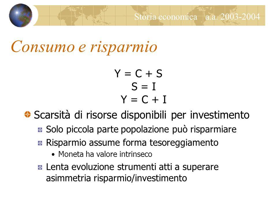 Storia economica a.a. 2003-2004 Consumo e risparmio Y = C + S S = I Y = C + I Scarsità di risorse disponibili per investimento Solo piccola parte popo