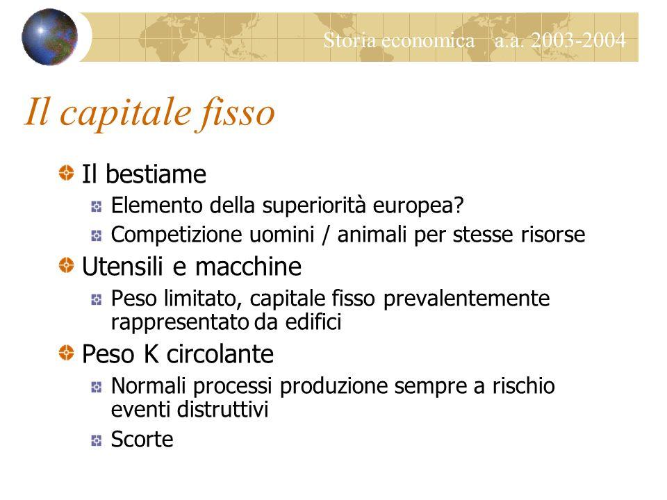 Storia economica a.a. 2003-2004 Il capitale fisso Il bestiame Elemento della superiorità europea? Competizione uomini / animali per stesse risorse Ute