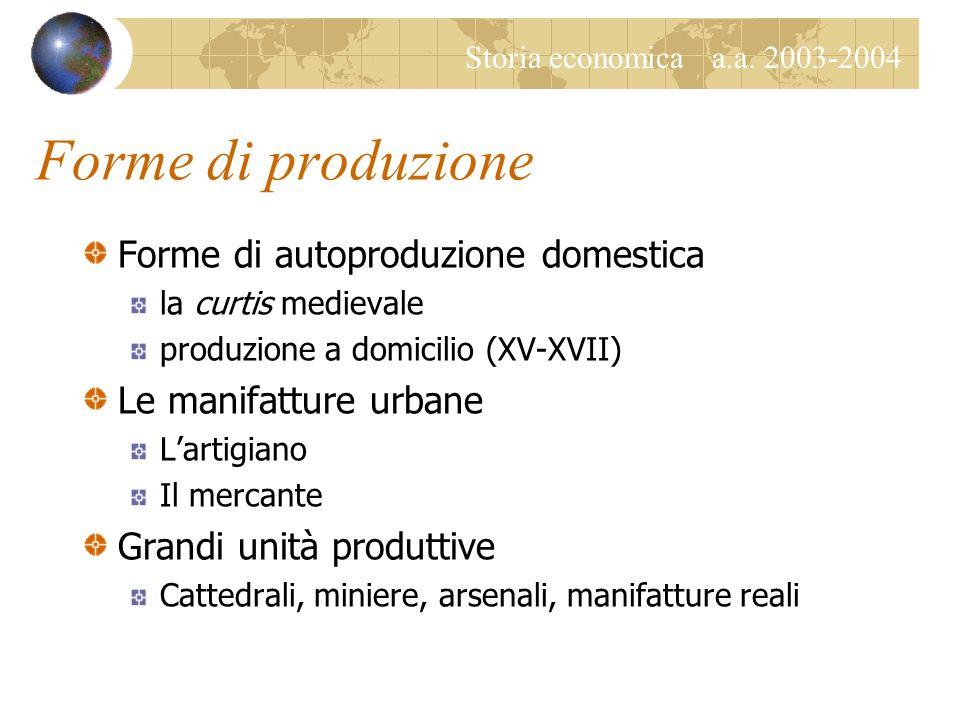 Storia economica a.a. 2003-2004 Forme di produzione Forme di autoproduzione domestica la curtis medievale produzione a domicilio (XV-XVII) Le manifatt
