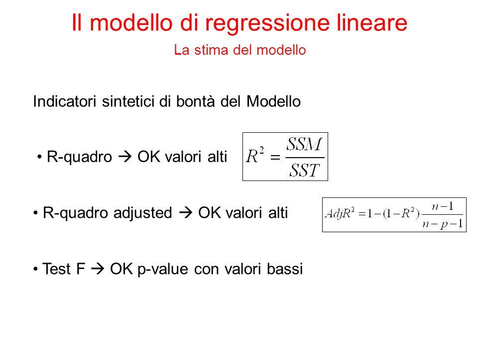 Indicatori sintetici di bontà del Modello R-quadro adjusted OK valori alti R-quadro OK valori alti Il modello di regressione lineare La stima del modello Test F OK p-value con valori bassi