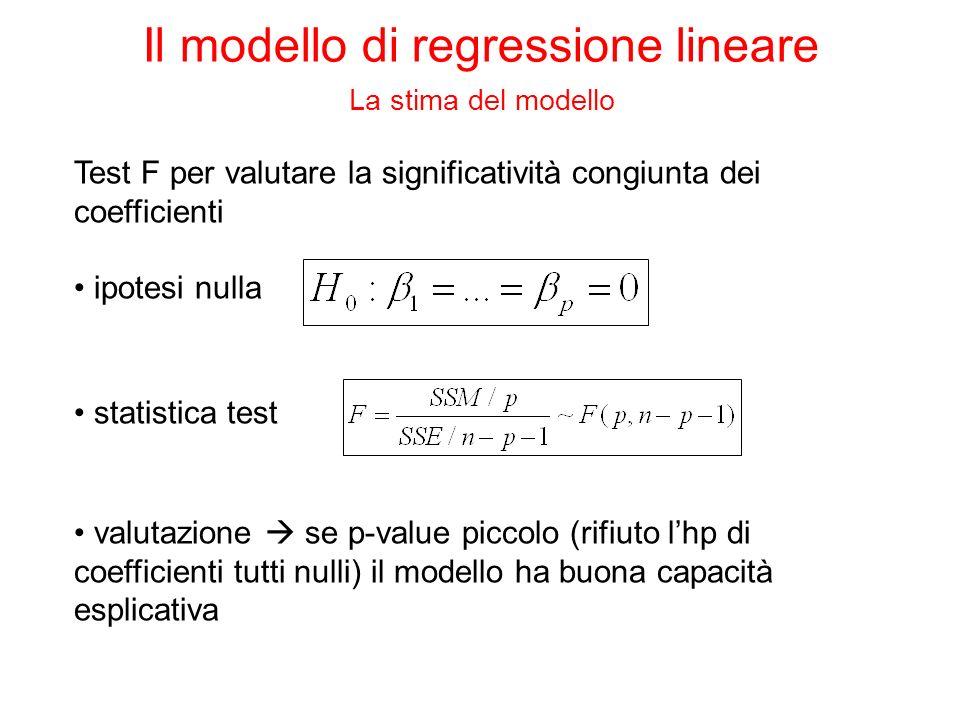 Test F per valutare la significatività congiunta dei coefficienti ipotesi nulla statistica test valutazione se p-value piccolo (rifiuto lhp di coefficienti tutti nulli) il modello ha buona capacità esplicativa Il modello di regressione lineare La stima del modello