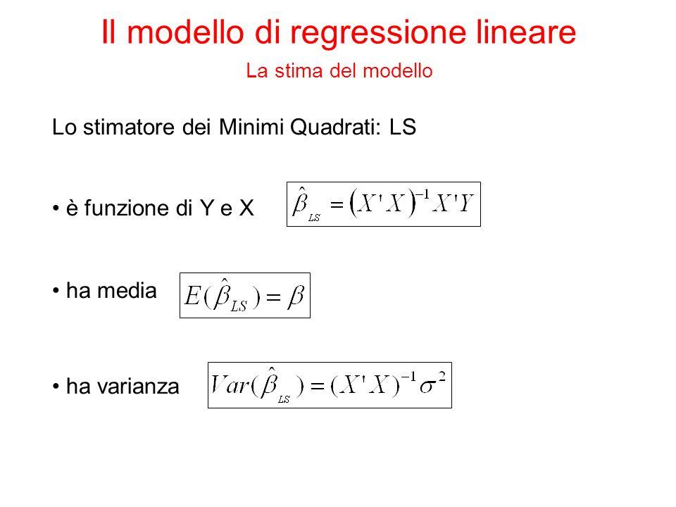 Proprietà dello stimatore LS non distorto consistente (se valgono certe hp su XX) coincide con lo stimatore di max verosimiglianza sotto hp forti BLUE (Best Linear Unbiased Estimator) Il modello di regressione lineare La stima del modello