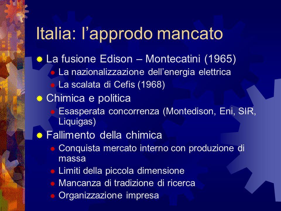 Italia: lapprodo mancato La fusione Edison – Montecatini (1965) La nazionalizzazione dellenergia elettrica La scalata di Cefis (1968) Chimica e politi