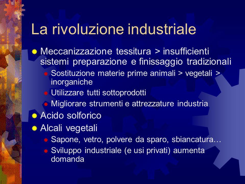 La rivoluzione industriale Meccanizzazione tessitura > insufficienti sistemi preparazione e finissaggio tradizionali Sostituzione materie prime animal