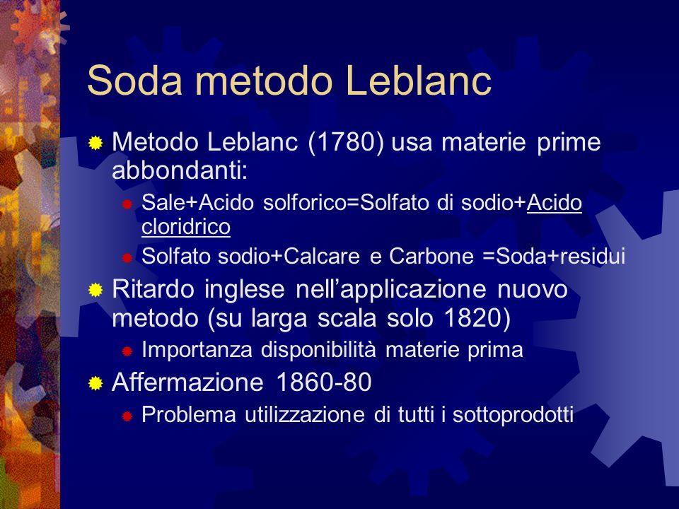 Soda metodo Solvay Reazione conosciuto dal 1811 (Fresnel) Sale + Ammoniaca = Bicarbonato di sodio > Soda + Ammoniaca Problema impiantistico recupero ammoniaca Ernest Solvay (1838-1922) Si diffonde sul Continente ma non in UK Problema path dependence Evoluzione metodo Leblanc (per recuperare HCl)