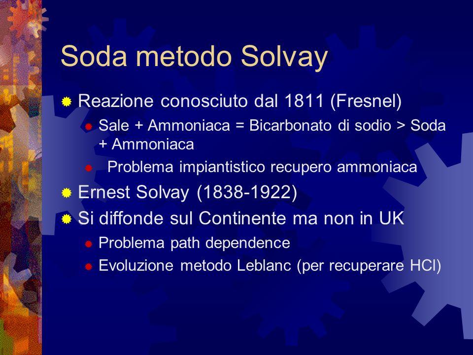 Soda metodo Solvay Reazione conosciuto dal 1811 (Fresnel) Sale + Ammoniaca = Bicarbonato di sodio > Soda + Ammoniaca Problema impiantistico recupero a