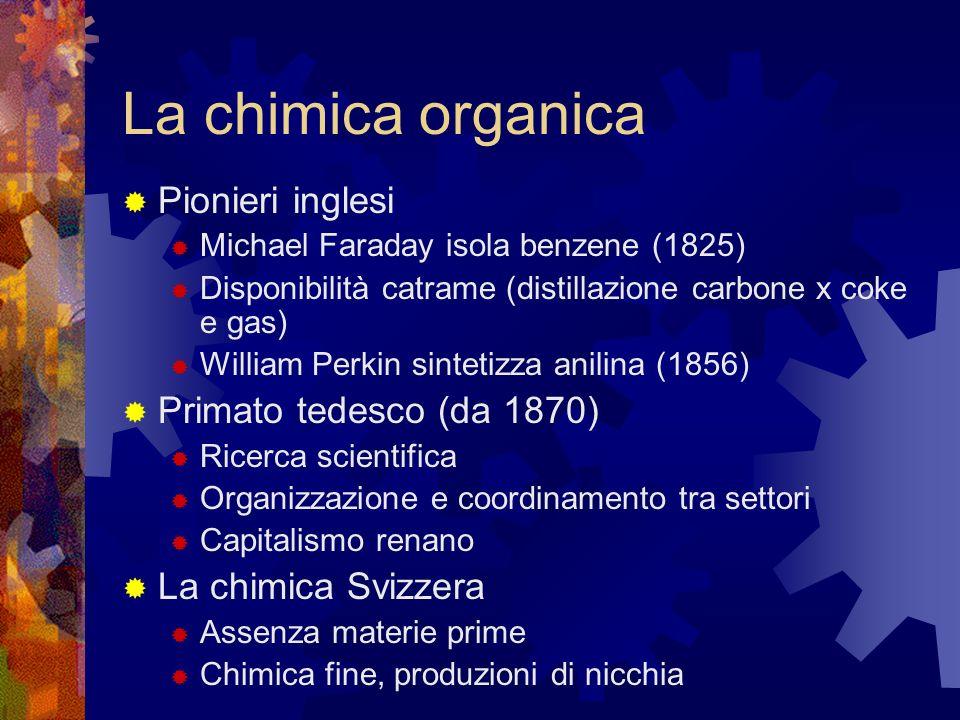 La chimica organica Pionieri inglesi Michael Faraday isola benzene (1825) Disponibilità catrame (distillazione carbone x coke e gas) William Perkin si