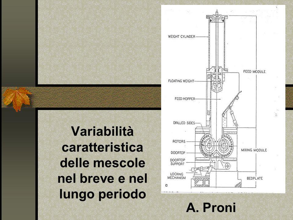 Variabilità caratteristica delle mescole nel breve e nel lungo periodo A. Proni