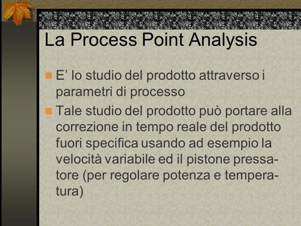 Correlazione fra indice di proces- sabilità (t)e controllo di processo