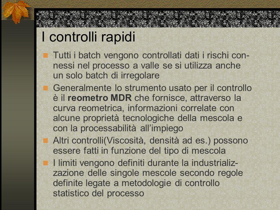 I controlli rapidi ed i controlli statistici Il controllo rapido ha lo scopo di verificare rapidamente tutte le mescole per valutarne la loro conformi