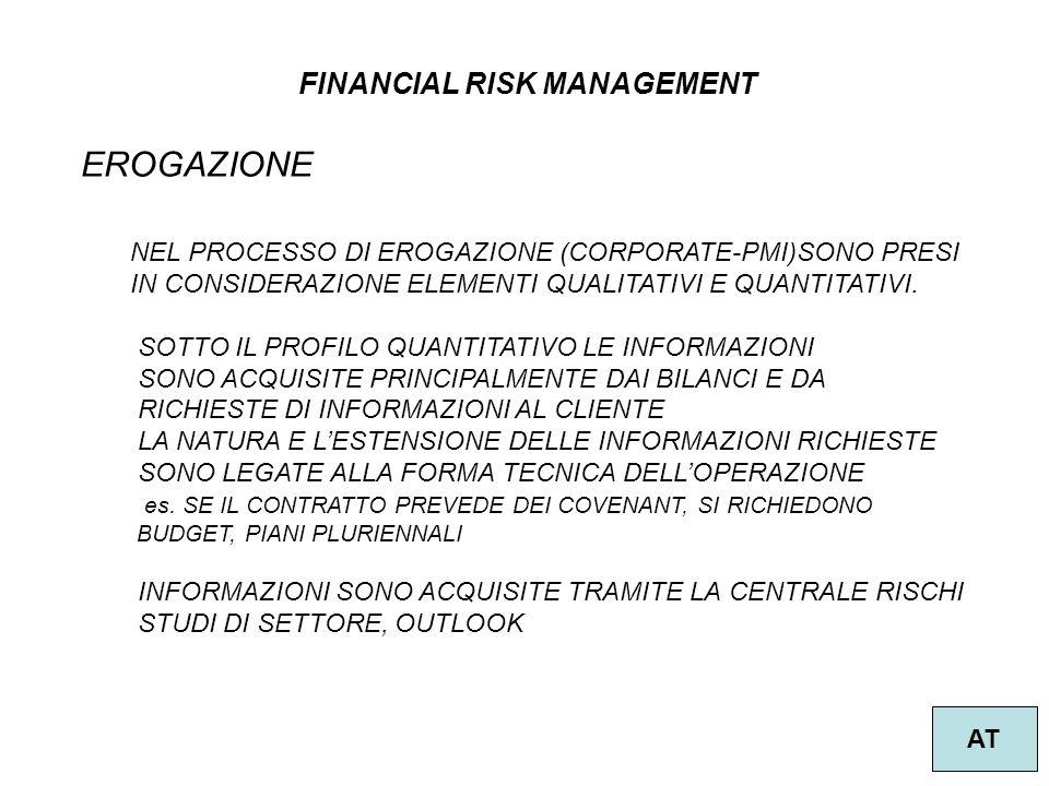 FINANCIAL RISK MANAGEMENT AT EROGAZIONE NEL PROCESSO DI EROGAZIONE (CORPORATE-PMI)SONO PRESI IN CONSIDERAZIONE ELEMENTI QUALITATIVI E QUANTITATIVI. SO