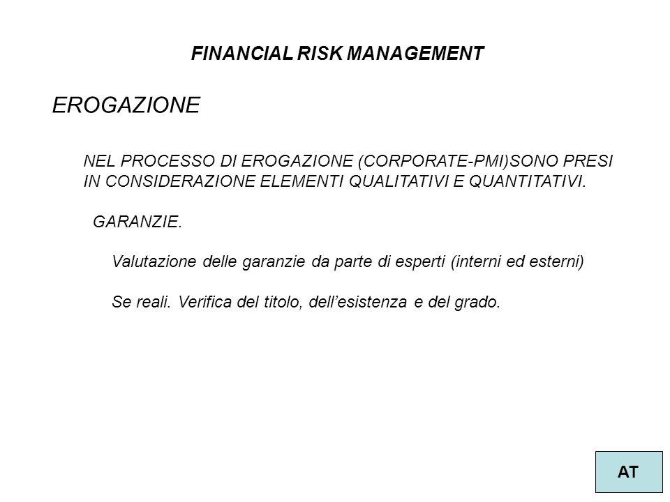 FINANCIAL RISK MANAGEMENT AT EROGAZIONE NEL PROCESSO DI EROGAZIONE (CORPORATE-PMI)SONO PRESI IN CONSIDERAZIONE ELEMENTI QUALITATIVI E QUANTITATIVI. GA