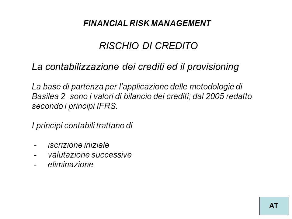FINANCIAL RISK MANAGEMENT AT RISCHIO DI CREDITO La contabilizzazione dei crediti ed il provisioning La base di partenza per lapplicazione delle metodo