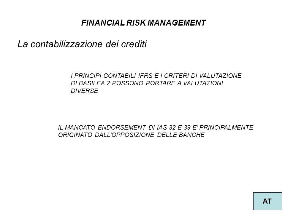 FINANCIAL RISK MANAGEMENT AT La contabilizzazione dei crediti I PRINCIPI CONTABILI IFRS E I CRITERI DI VALUTAZIONE DI BASILEA 2 POSSONO PORTARE A VALU