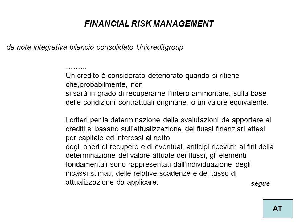 FINANCIAL RISK MANAGEMENT AT da nota integrativa bilancio consolidato Unicreditgroup ……... Un credito è considerato deteriorato quando si ritiene che,