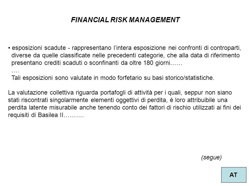 FINANCIAL RISK MANAGEMENT AT esposizioni scadute - rappresentano lintera esposizione nei confronti di controparti, diverse da quelle classificate nell