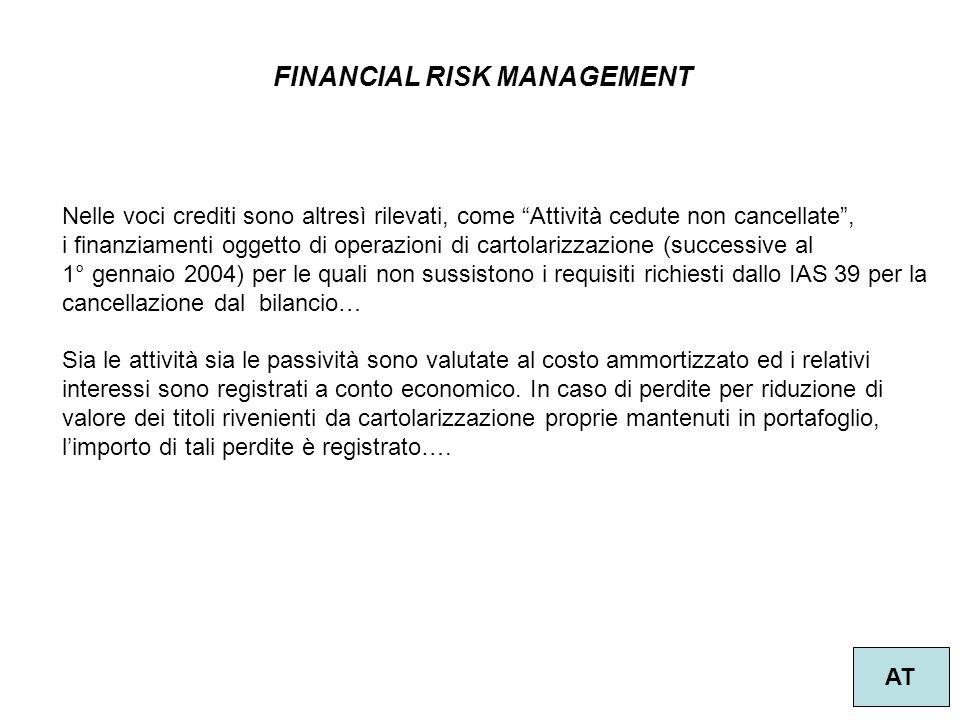 FINANCIAL RISK MANAGEMENT AT Nelle voci crediti sono altresì rilevati, come Attività cedute non cancellate, i finanziamenti oggetto di operazioni di c