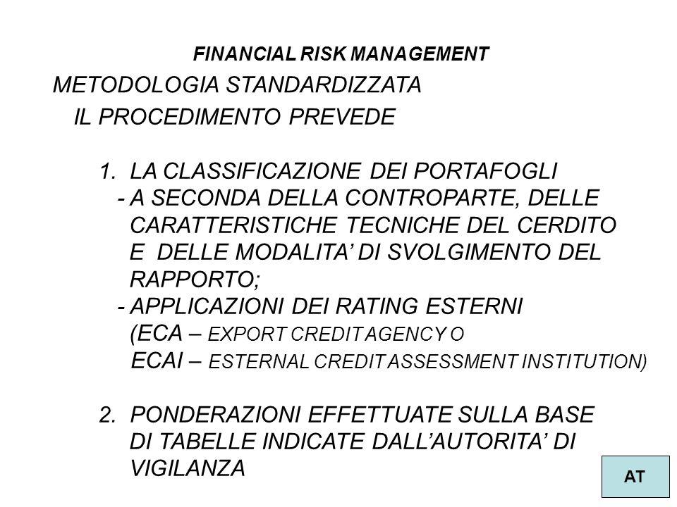 FINANCIAL RISK MANAGEMENT AT METODOLOGIA STANDARDIZZATA IL PROCEDIMENTO PREVEDE 1. LA CLASSIFICAZIONE DEI PORTAFOGLI - A SECONDA DELLA CONTROPARTE, DE
