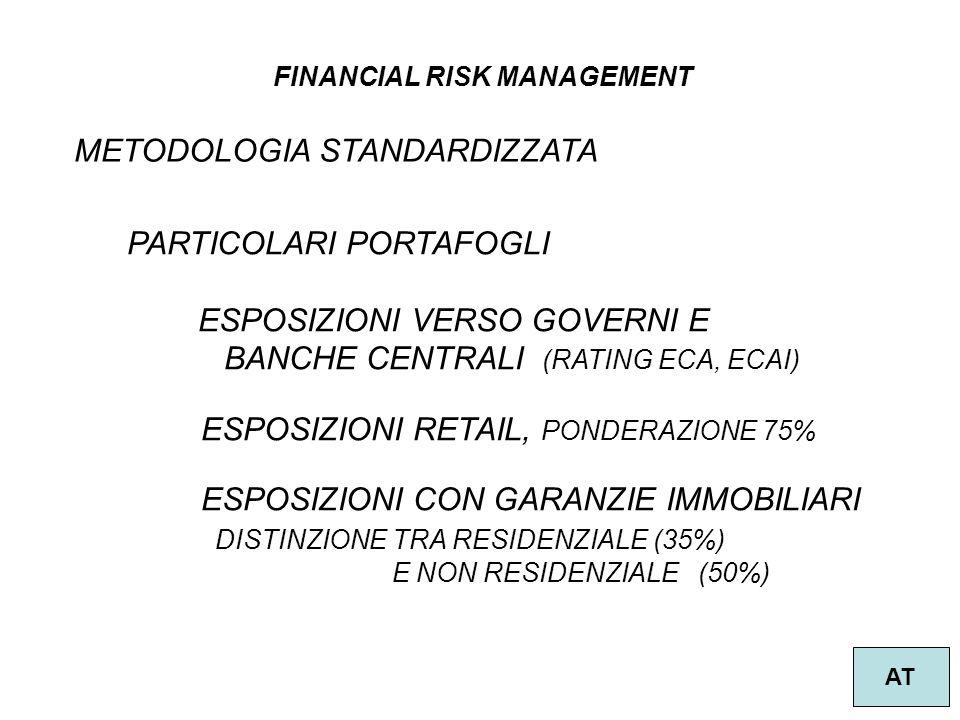 FINANCIAL RISK MANAGEMENT AT METODOLOGIA STANDARDIZZATA PARTICOLARI PORTAFOGLI ESPOSIZIONI VERSO GOVERNI E BANCHE CENTRALI (RATING ECA, ECAI) ESPOSIZI
