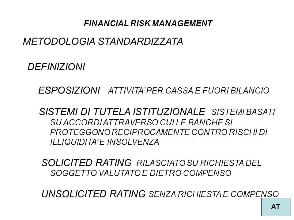 FINANCIAL RISK MANAGEMENT AT METODOLOGIA STANDARDIZZATA DEFINIZIONI ESPOSIZIONI ATTIVITA PER CASSA E FUORI BILANCIO SISTEMI DI TUTELA ISTITUZIONALE SI
