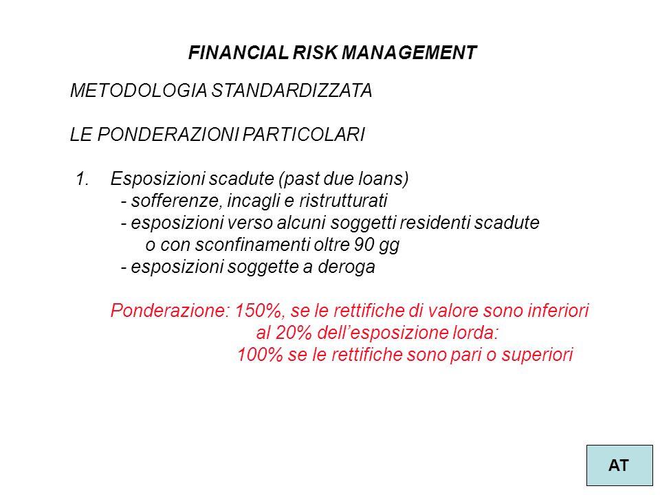 FINANCIAL RISK MANAGEMENT AT METODOLOGIA STANDARDIZZATA LE PONDERAZIONI PARTICOLARI 1. Esposizioni scadute (past due loans) - sofferenze, incagli e ri