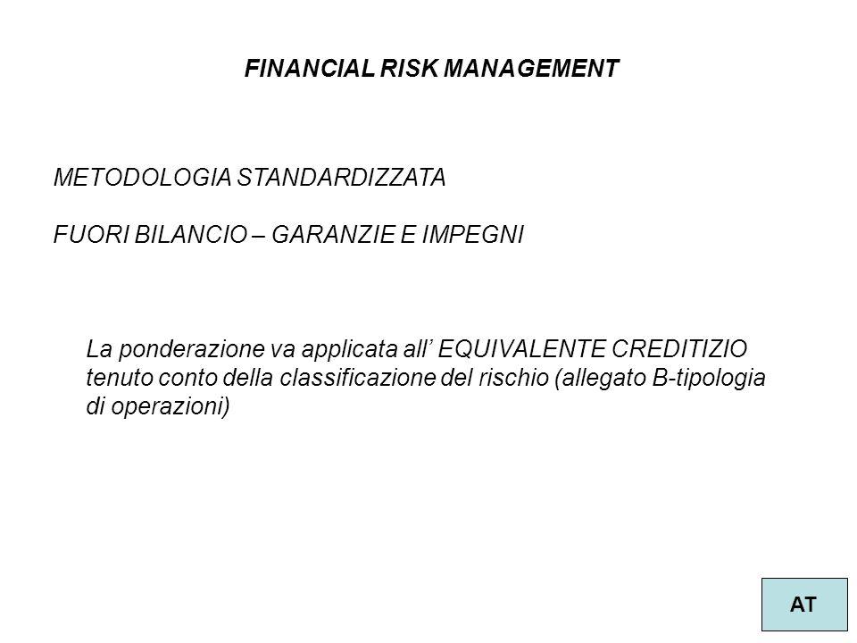 FINANCIAL RISK MANAGEMENT AT METODOLOGIA STANDARDIZZATA FUORI BILANCIO – GARANZIE E IMPEGNI La ponderazione va applicata all EQUIVALENTE CREDITIZIO te