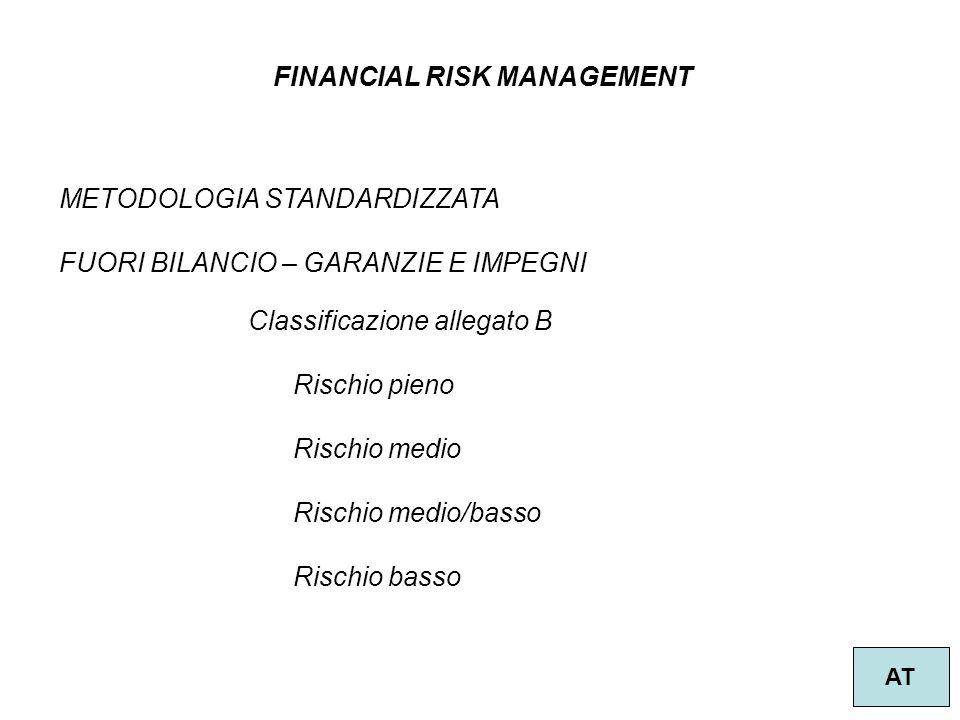 FINANCIAL RISK MANAGEMENT AT METODOLOGIA STANDARDIZZATA FUORI BILANCIO – GARANZIE E IMPEGNI Classificazione allegato B Rischio pieno Rischio medio Ris
