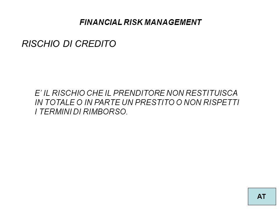 FINANCIAL RISK MANAGEMENT AT RISCHIO DI CREDITO E IL RISCHIO CHE IL PRENDITORE NON RESTITUISCA IN TOTALE O IN PARTE UN PRESTITO O NON RISPETTI I TERMI