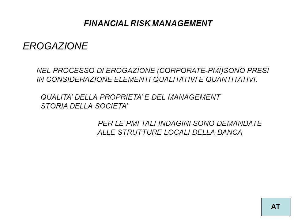 FINANCIAL RISK MANAGEMENT AT EROGAZIONE NEL PROCESSO DI EROGAZIONE (CORPORATE-PMI)SONO PRESI IN CONSIDERAZIONE ELEMENTI QUALITATIVI E QUANTITATIVI.
