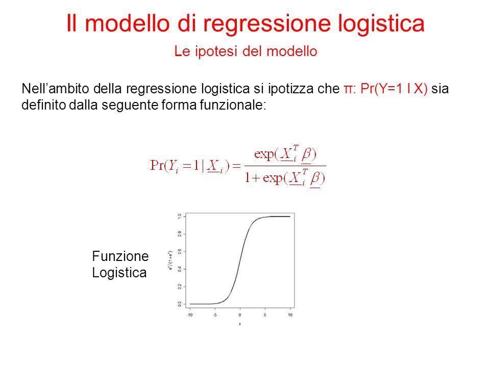 Nellambito della regressione logistica si ipotizza che π: Pr(Y=1 l X) sia definito dalla seguente forma funzionale: Il modello di regressione logistica Le ipotesi del modello Funzione Logistica