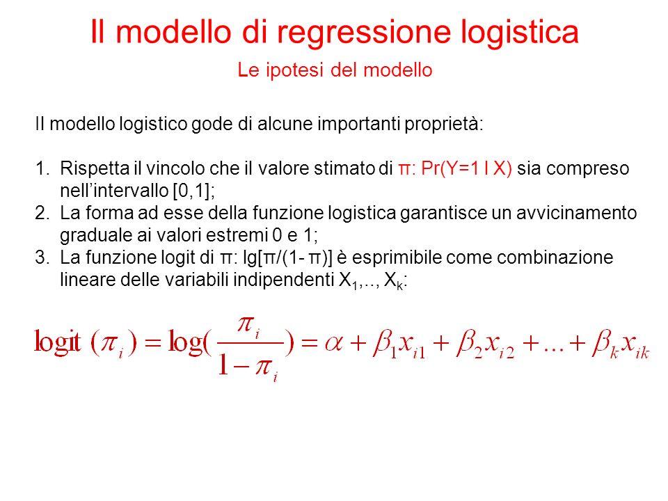Il modello logistico gode di alcune importanti proprietà: 1.Rispetta il vincolo che il valore stimato di π: Pr(Y=1 l X) sia compreso nellintervallo [0,1]; 2.La forma ad esse della funzione logistica garantisce un avvicinamento graduale ai valori estremi 0 e 1; 3.La funzione logit di π: lg[π/(1- π)] è esprimibile come combinazione lineare delle variabili indipendenti X 1,.., X k : Il modello di regressione logistica Le ipotesi del modello