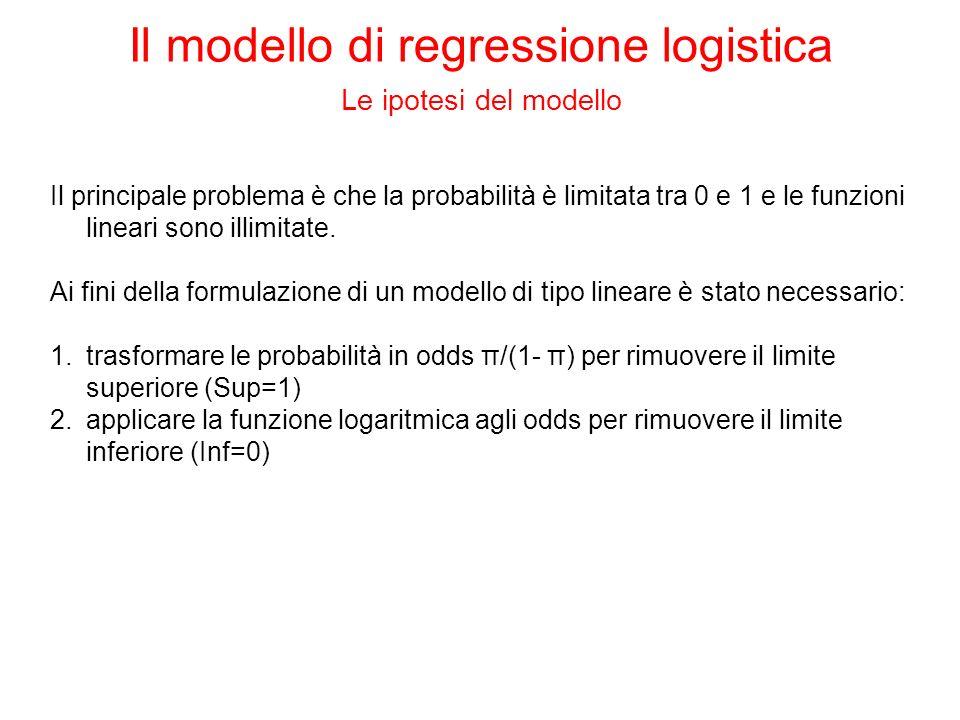 Il principale problema è che la probabilità è limitata tra 0 e 1 e le funzioni lineari sono illimitate.