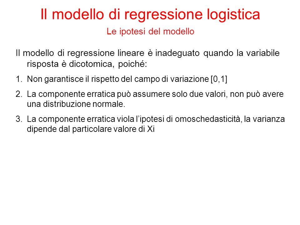 Il modello di regressione lineare è inadeguato quando la variabile risposta è dicotomica, poiché: 1.Non garantisce il rispetto del campo di variazione [0,1] 2.La componente erratica può assumere solo due valori, non può avere una distribuzione normale.