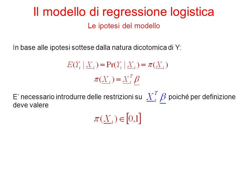 In base alle ipotesi sottese dalla natura dicotomica di Y: E necessario introdurre delle restrizioni su poiché per definizione deve valere Il modello di regressione logistica Le ipotesi del modello