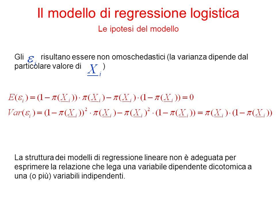 Gli risultano essere non omoschedastici (la varianza dipende dal particolare valore di ) La struttura dei modelli di regressione lineare non è adeguata per esprimere la relazione che lega una variabile dipendente dicotomica a una (o più) variabili indipendenti.