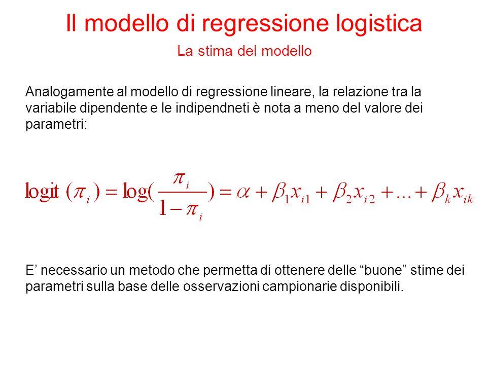 Analogamente al modello di regressione lineare, la relazione tra la variabile dipendente e le indipendneti è nota a meno del valore dei parametri: E n