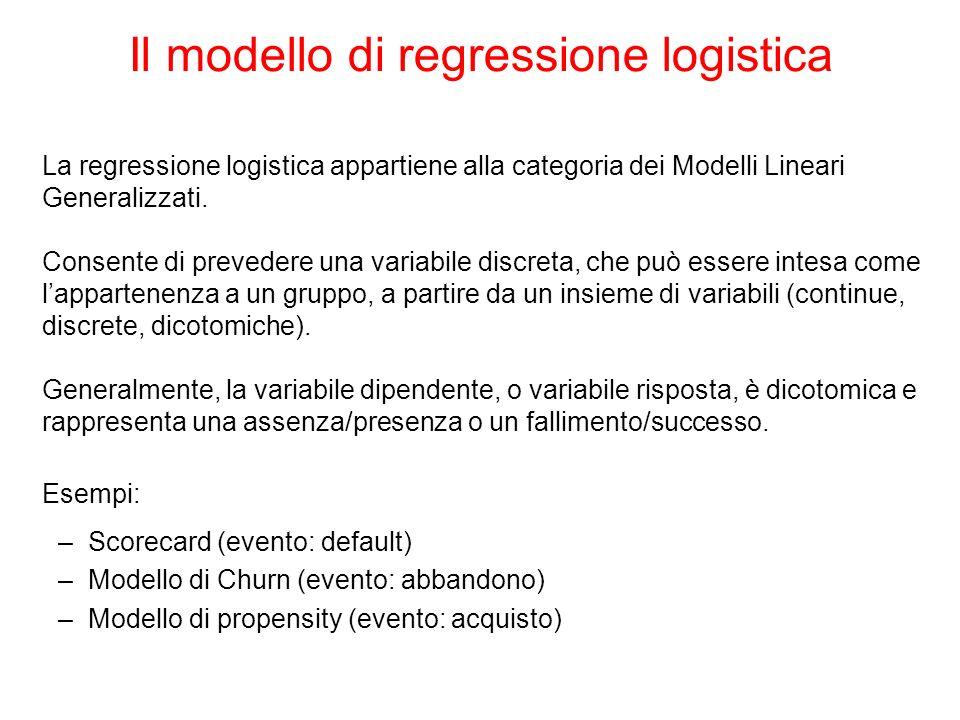 n unità statistiche vettore colonna (nx1) di n misurazioni su una variabile dicotomica (Y) matrice (nxp) di n misurazioni su p variabili quantitative (X 1,…,X p ) la singola osservazione è il vettore riga (y i,x i1,x i2,x i3,…,x ip ) i=1,…,n Il modello di regressione logistica Le ipotesi del modello