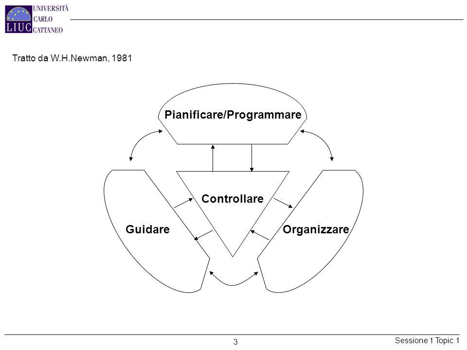 Sessione 1 Topic 1 4 La gestione aziendale: definizione LATTIVITÀ DI GESTIONE E FACILITATA DALLAVER CHIARITO IL FINE, LA SPECIFICA MISSIONE E I CONSEGUENTI OBIETTIVI DA PERSEGUIRE