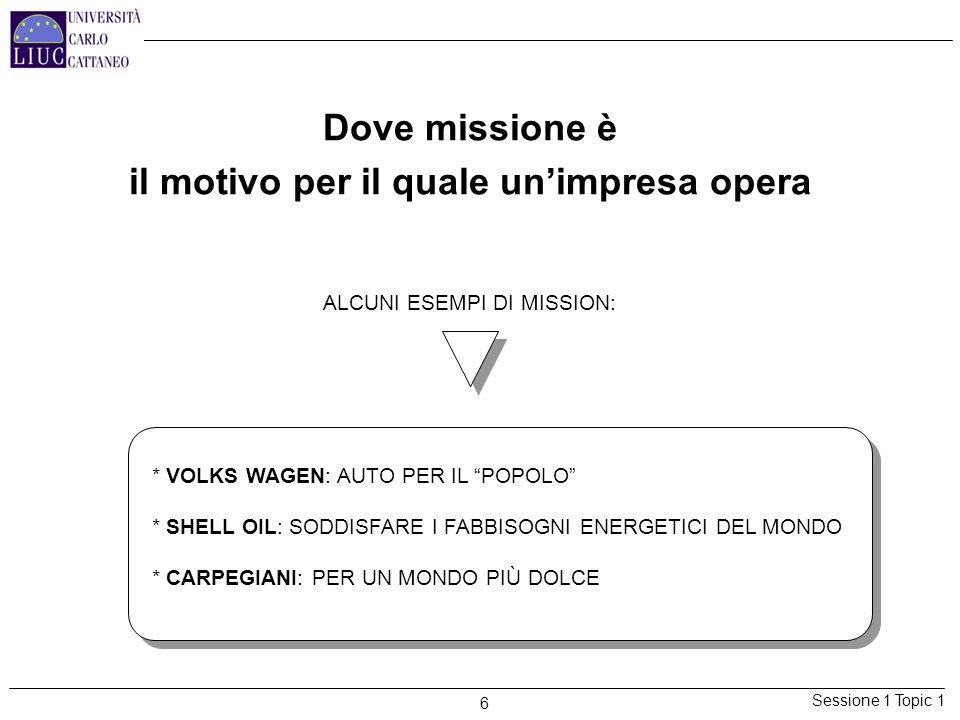 Sessione 1 Topic 1 7 LE PRINCIPALI VARIABILI CHE POSSONO INFLUENZARE LA MISSIONE AZIENDALE EVOLUZIONE DELLAMBIENTE ESTERNO VISION DEL VERTICE AZIENDALE (C.E.O.) STORIA E CULTURA AZIENDALE MISSIONE La missione: che cosè e come esplicitarla