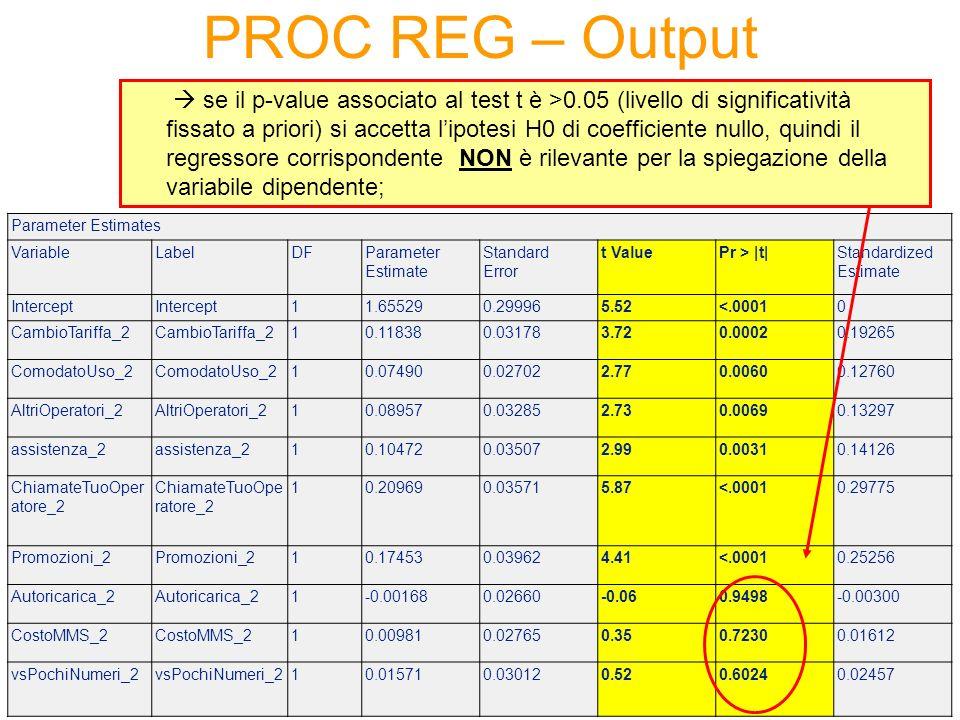 PROC REG – Output se il p-value associato al test t è >0.05 (livello di significatività fissato a priori) si accetta lipotesi H0 di coefficiente nullo, quindi il regressore corrispondente NON è rilevante per la spiegazione della variabile dipendente; Parameter Estimates VariableLabelDFParameter Estimate Standard Error t ValuePr > |t|Standardized Estimate Intercept 11.655290.299965.52<.00010 CambioTariffa_2 10.118380.031783.720.00020.19265 ComodatoUso_2 10.074900.027022.770.00600.12760 AltriOperatori_2 10.089570.032852.730.00690.13297 assistenza_2 10.104720.035072.990.00310.14126 ChiamateTuoOper atore_2 10.209690.035715.87<.00010.29775 Promozioni_2 10.174530.039624.41<.00010.25256 Autoricarica_2 1-0.001680.02660-0.060.9498-0.00300 CostoMMS_2 10.009810.027650.350.72300.01612 vsPochiNumeri_2 10.015710.030120.520.60240.02457